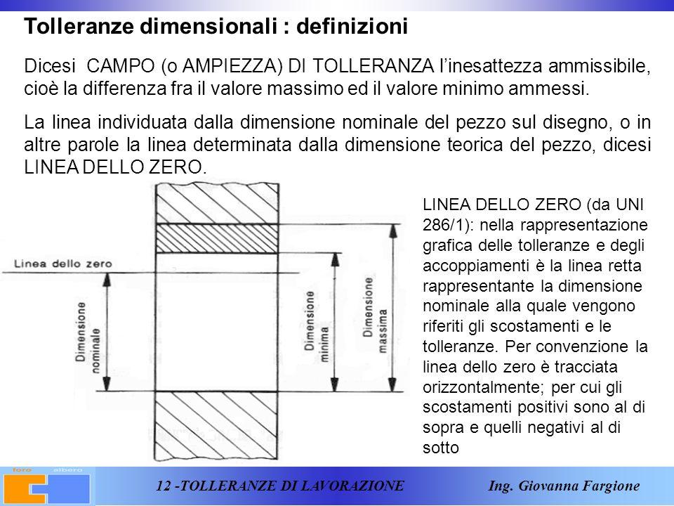 12 -TOLLERANZE DI LAVORAZIONE Ing.