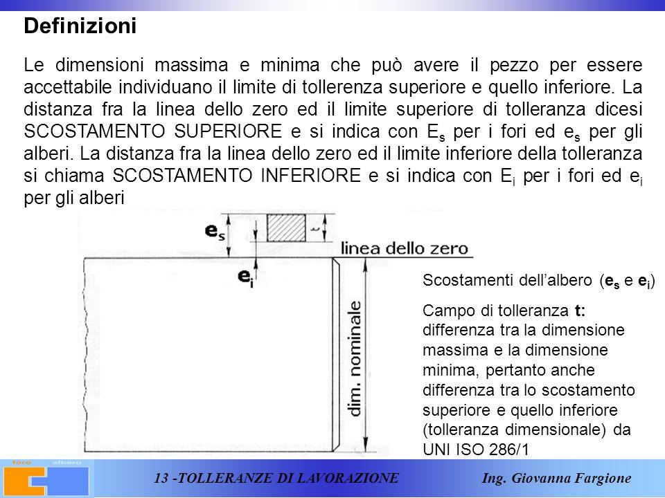 13 -TOLLERANZE DI LAVORAZIONE Ing.