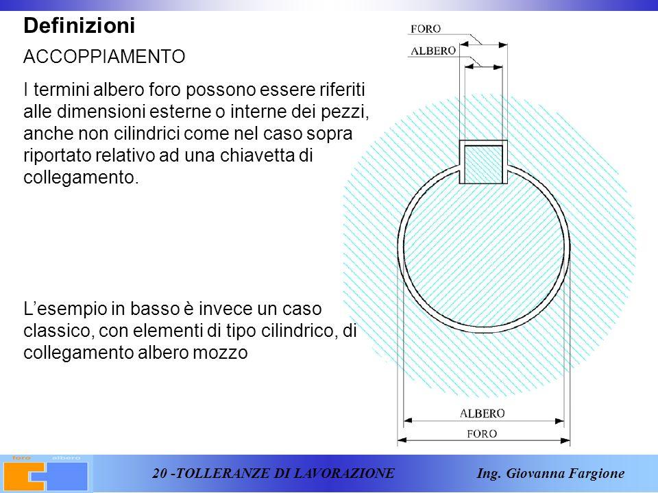 20 -TOLLERANZE DI LAVORAZIONE Ing.