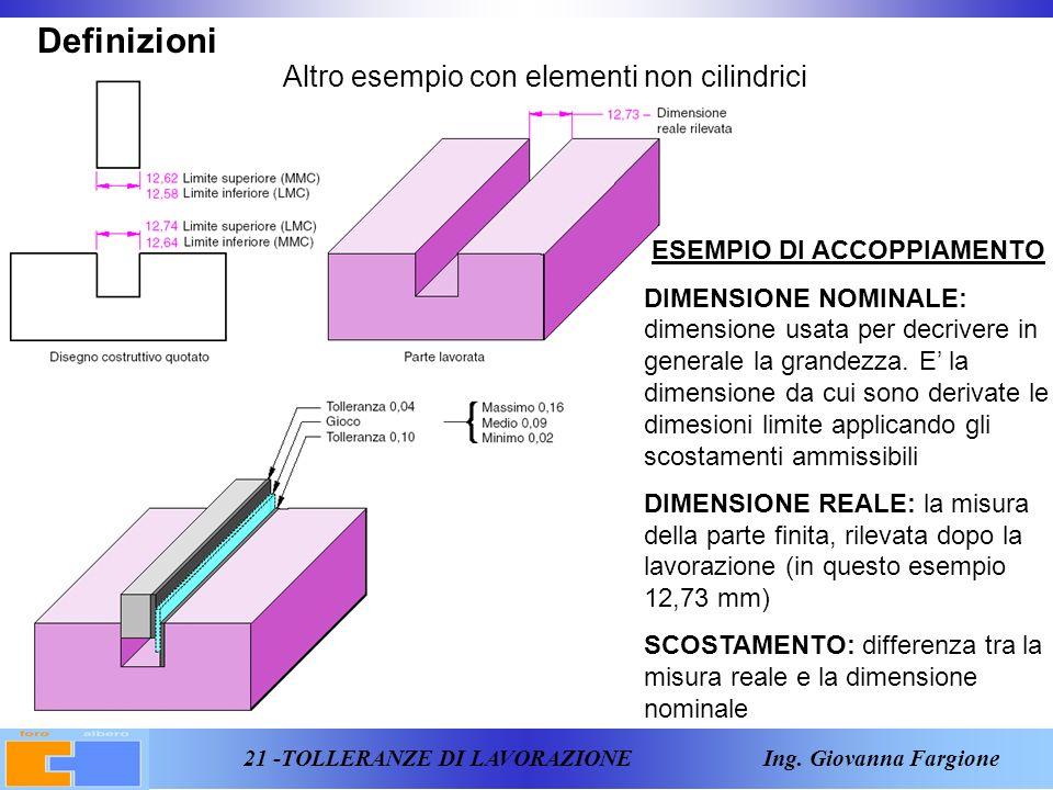 21 -TOLLERANZE DI LAVORAZIONE Ing.