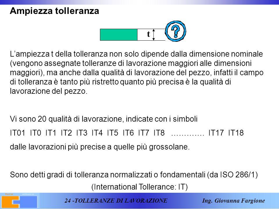 24 -TOLLERANZE DI LAVORAZIONE Ing.
