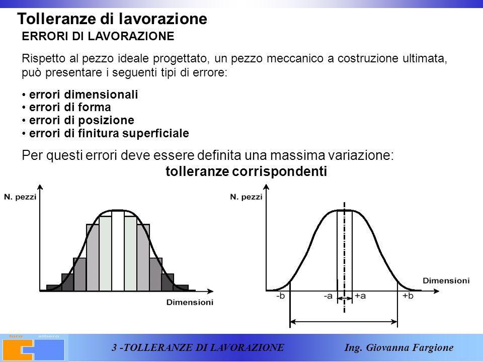 3 -TOLLERANZE DI LAVORAZIONE Ing.