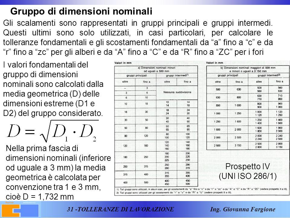 31 -TOLLERANZE DI LAVORAZIONE Ing.