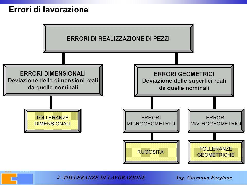 4 -TOLLERANZE DI LAVORAZIONE Ing. Giovanna Fargione Errori di lavorazione