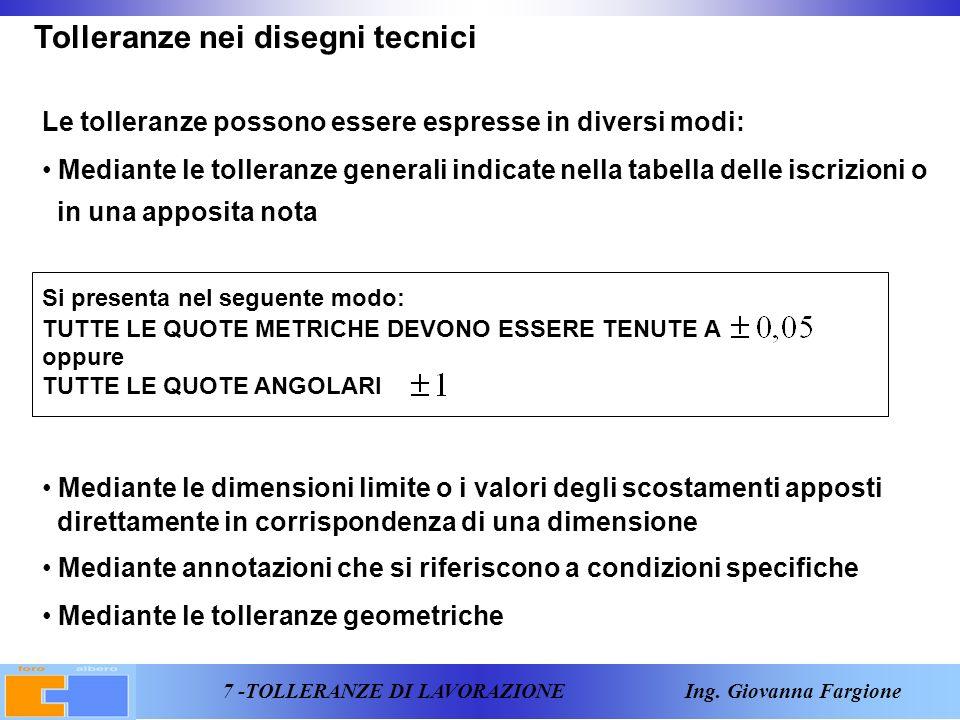 8 -TOLLERANZE DI LAVORAZIONE Ing.