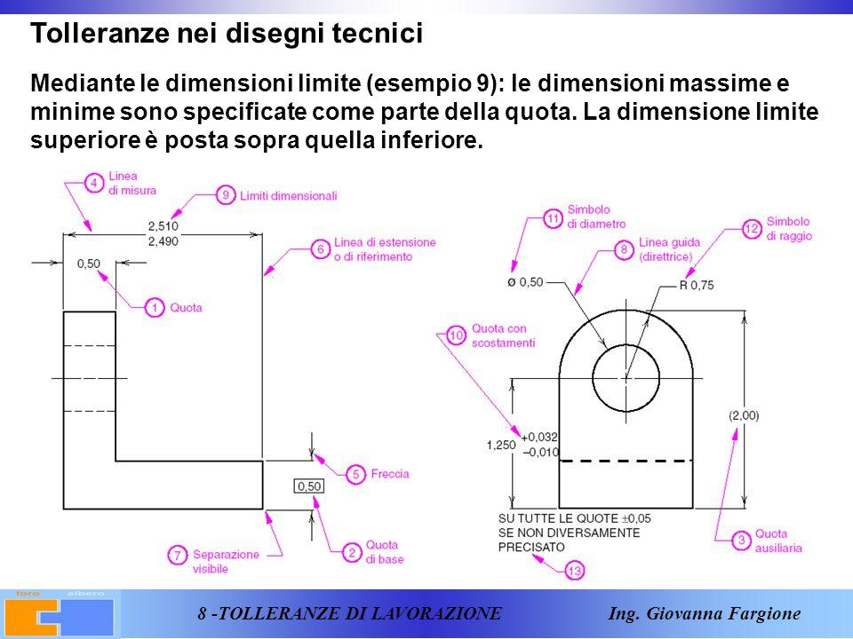 9 -TOLLERANZE DI LAVORAZIONE Ing.