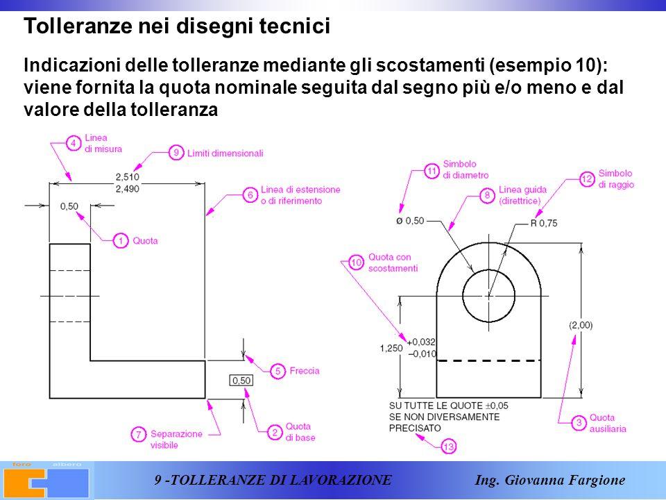10 -TOLLERANZE DI LAVORAZIONE Ing.