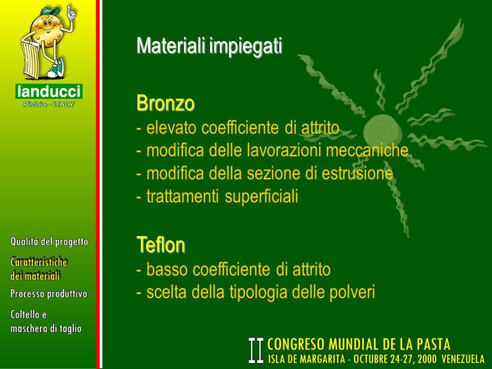 Materiali impiegati Bronzo - -elevato coefficiente di attrito - -modifica delle lavorazioni meccaniche - -modifica della sezione di estrusione - -trat