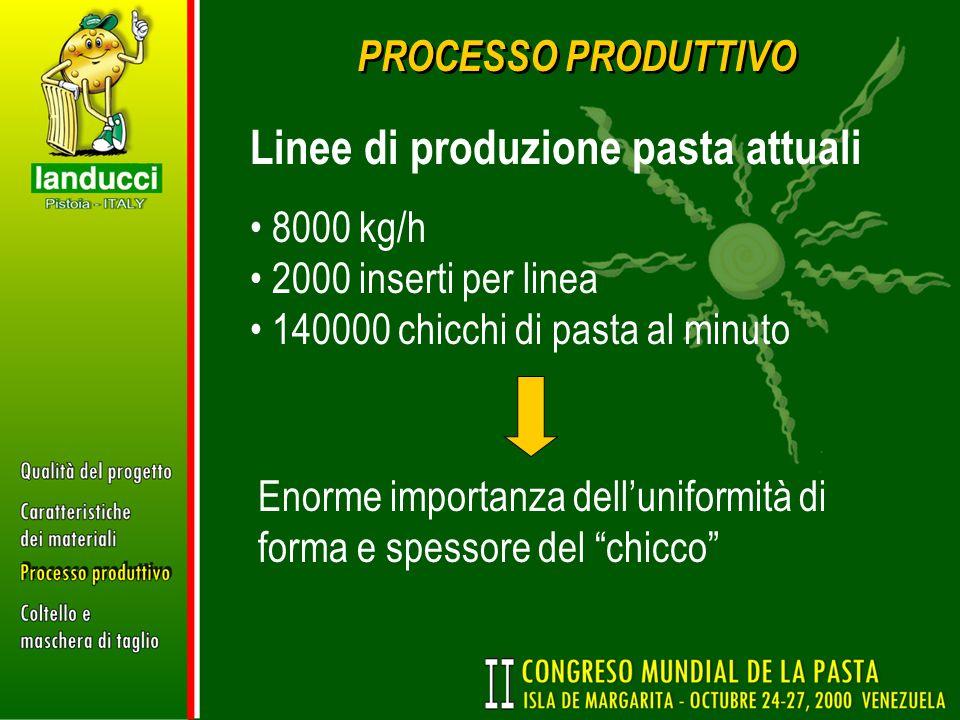 PROCESSO PRODUTTIVO Linee di produzione pasta attuali 8000 kg/h 2000 inserti per linea 140000 chicchi di pasta al minuto Enorme importanza delluniform