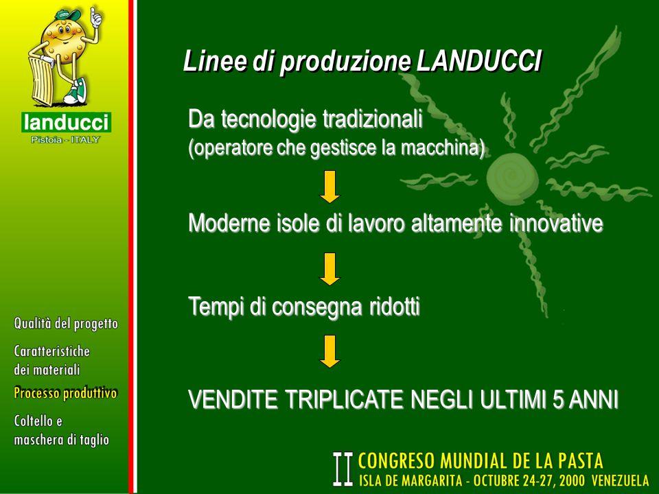 Linee di produzione LANDUCCI Da tecnologie tradizionali (operatore che gestisce la macchina) Moderne isole di lavoro altamente innovative Tempi di con