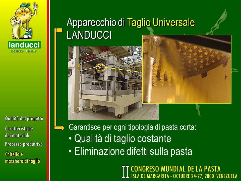 Apparecchio di Taglio Universale LANDUCCI Garantisce per ogni tipologia di pasta corta: Qualità di taglio costante Eliminazione difetti sulla pasta