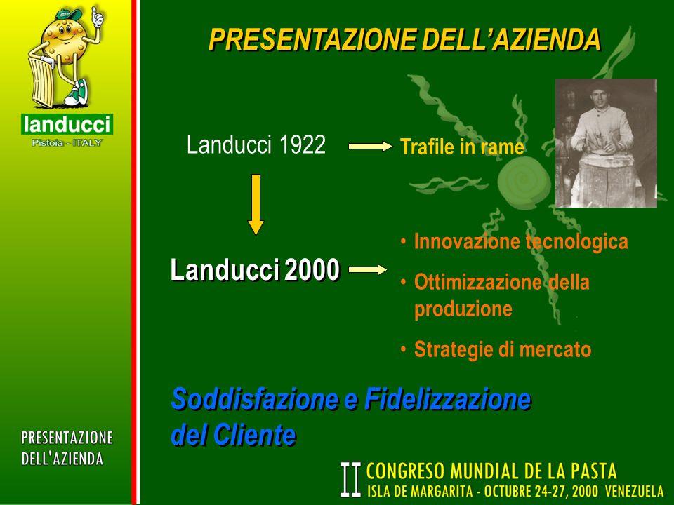 PRESENTAZIONE DELLAZIENDA Landucci 1922 Landucci 2000 Trafile in rame Innovazione tecnologica Ottimizzazione della produzione Strategie di mercato Sod