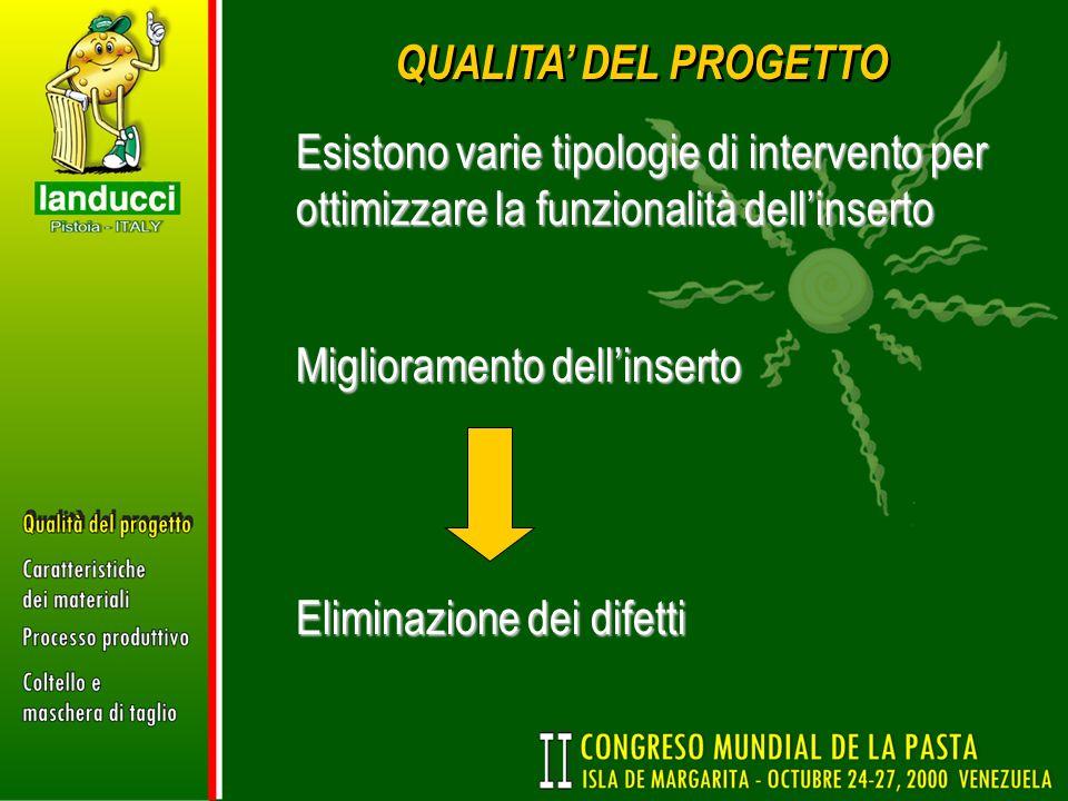 Esistono varie tipologie di intervento per ottimizzare la funzionalità dellinserto Miglioramento dellinserto Eliminazione dei difetti QUALITA DEL PROG