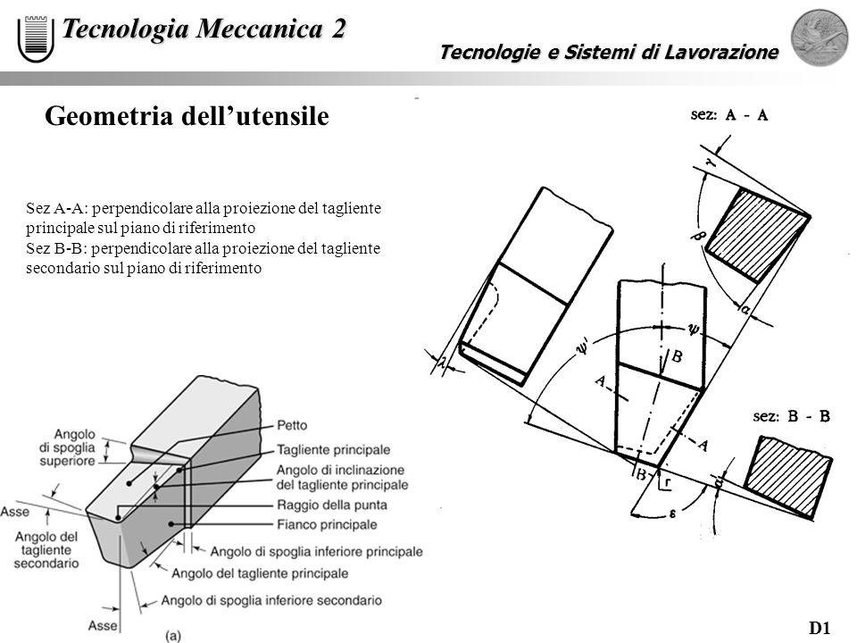 D1 Tecnologie e Sistemi di Lavorazione Tecnologia Meccanica 2 Geometria dellutensile Sez A-A: perpendicolare alla proiezione del tagliente principale sul piano di riferimento Sez B-B: perpendicolare alla proiezione del tagliente secondario sul piano di riferimento