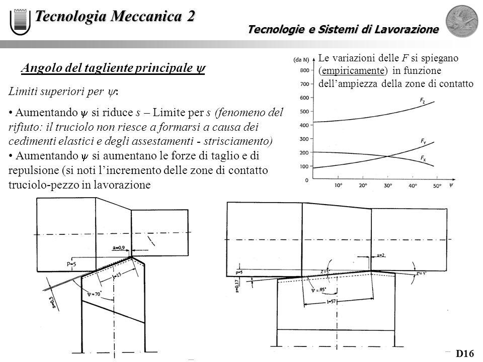 D16 Tecnologie e Sistemi di Lavorazione Tecnologia Meccanica 2 Limiti superiori per Aumentando si riduce s – Limite per s (fenomeno del rifiuto: il truciolo non riesce a formarsi a causa dei cedimenti elastici e degli assestamenti - strisciamento) Aumentando si aumentano le forze di taglio e di repulsione (si noti lincremento delle zone di contatto truciolo-pezzo in lavorazione Angolo del tagliente principale Le variazioni delle F si spiegano (empiricamente) in funzione dellampiezza della zone di contatto