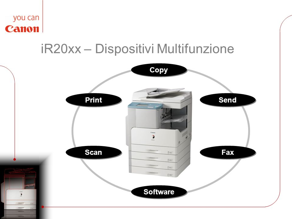 iR20xx – Dispositivi Multifunzione Software Copy Print Scan Send Fax