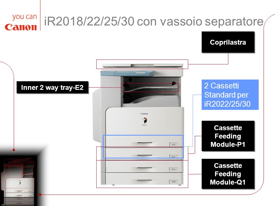 iR2018/22/25/30/i con finisher interno DADF-P2 Finisher-U2 Cassette Feeding Module-Q1 Cassette Feeding Module-P1 2 Cassetti Standard per iR2022/25/30 Bypass Additional Finisher Tray- C1