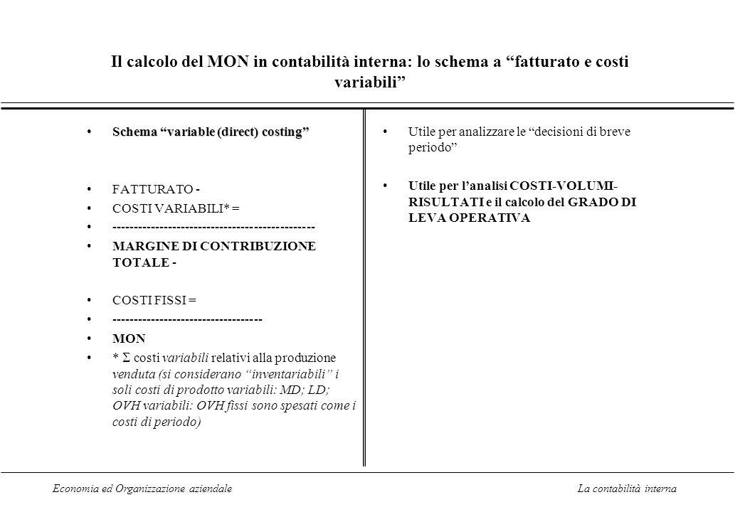 Economia ed Organizzazione aziendaleLa contabilità interna Il calcolo del MON in contabilità interna: lo schema a fatturato e costi variabili Utile per analizzare le decisioni di breve periodo Utile per lanalisi COSTI-VOLUMI- RISULTATI e il calcolo del GRADO DI LEVA OPERATIVA Schema variable (direct) costingSchema variable (direct) costing FATTURATO - COSTI VARIABILI* = ----------------------------------------------- MARGINE DI CONTRIBUZIONE TOTALE - COSTI FISSI = ----------------------------------- MON * costi variabili relativi alla produzione venduta (si considerano inventariabili i soli costi di prodotto variabili: MD; LD; OVH variabili: OVH fissi sono spesati come i costi di periodo)