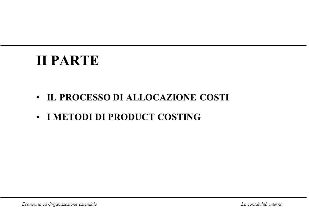 Economia ed Organizzazione aziendaleLa contabilità interna II PARTE IL PROCESSO DI ALLOCAZIONE COSTI I METODI DI PRODUCT COSTING