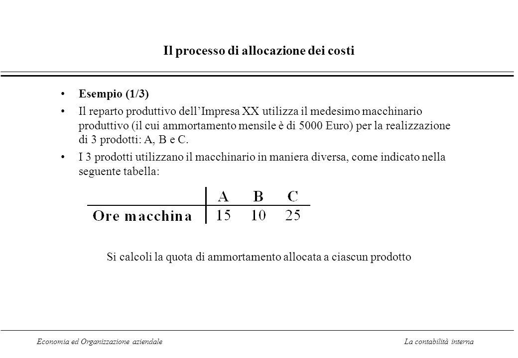 Economia ed Organizzazione aziendaleLa contabilità interna Il processo di allocazione dei costi Esempio (1/3) Il reparto produttivo dellImpresa XX utilizza il medesimo macchinario produttivo (il cui ammortamento mensile è di 5000 Euro) per la realizzazione di 3 prodotti: A, B e C.