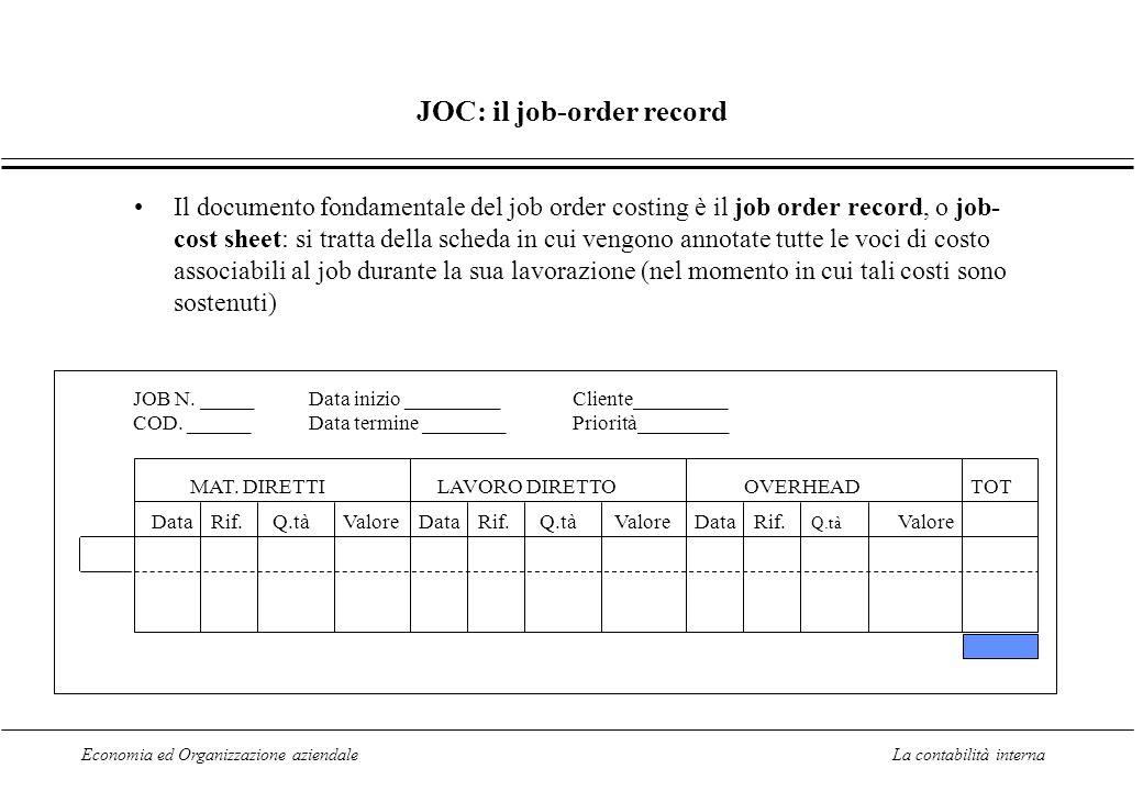 Economia ed Organizzazione aziendaleLa contabilità interna JOC: il job-order record Il documento fondamentale del job order costing è il job order record, o job- cost sheet: si tratta della scheda in cui vengono annotate tutte le voci di costo associabili al job durante la sua lavorazione (nel momento in cui tali costi sono sostenuti) MAT.