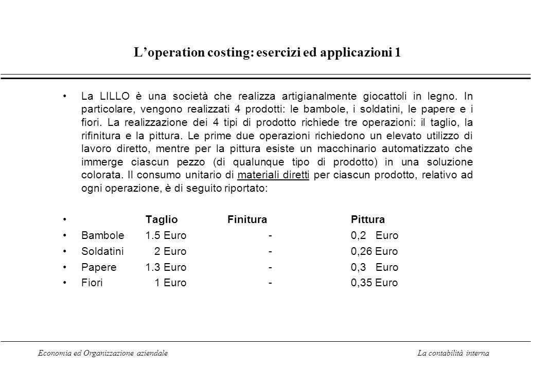 Economia ed Organizzazione aziendaleLa contabilità interna Loperation costing: esercizi ed applicazioni 1 La LILLO è una società che realizza artigianalmente giocattoli in legno.
