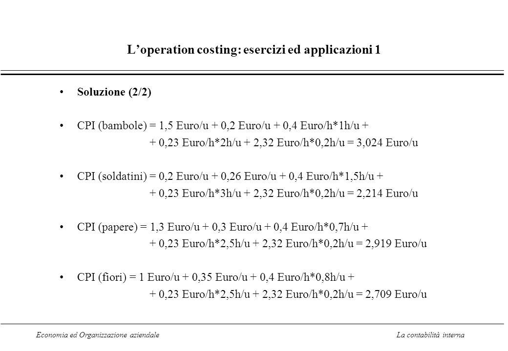 Economia ed Organizzazione aziendaleLa contabilità interna Loperation costing: esercizi ed applicazioni 1 Soluzione (2/2) CPI (bambole) = 1,5 Euro/u + 0,2 Euro/u + 0,4 Euro/h*1h/u + + 0,23 Euro/h*2h/u + 2,32 Euro/h*0,2h/u = 3,024 Euro/u CPI (soldatini) = 0,2 Euro/u + 0,26 Euro/u + 0,4 Euro/h*1,5h/u + + 0,23 Euro/h*3h/u + 2,32 Euro/h*0,2h/u = 2,214 Euro/u CPI (papere) = 1,3 Euro/u + 0,3 Euro/u + 0,4 Euro/h*0,7h/u + + 0,23 Euro/h*2,5h/u + 2,32 Euro/h*0,2h/u = 2,919 Euro/u CPI (fiori) = 1 Euro/u + 0,35 Euro/u + 0,4 Euro/h*0,8h/u + + 0,23 Euro/h*2,5h/u + 2,32 Euro/h*0,2h/u = 2,709 Euro/u