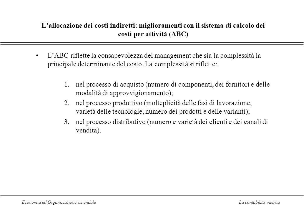 Economia ed Organizzazione aziendaleLa contabilità interna Lallocazione dei costi indiretti: miglioramenti con il sistema di calcolo dei costi per attività (ABC) LABC riflette la consapevolezza del management che sia la complessità la principale determinante del costo.