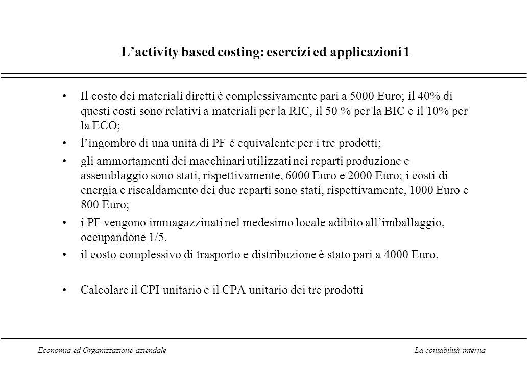 Economia ed Organizzazione aziendaleLa contabilità interna Lactivity based costing: esercizi ed applicazioni 1 Il costo dei materiali diretti è complessivamente pari a 5000 Euro; il 40% di questi costi sono relativi a materiali per la RIC, il 50 % per la BIC e il 10% per la ECO; lingombro di una unità di PF è equivalente per i tre prodotti; gli ammortamenti dei macchinari utilizzati nei reparti produzione e assemblaggio sono stati, rispettivamente, 6000 Euro e 2000 Euro; i costi di energia e riscaldamento dei due reparti sono stati, rispettivamente, 1000 Euro e 800 Euro; i PF vengono immagazzinati nel medesimo locale adibito allimballaggio, occupandone 1/5.