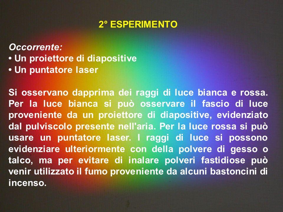 2° ESPERIMENTO Occorrente: Un proiettore di diapositive Un puntatore laser Si osservano dapprima dei raggi di luce bianca e rossa. Per la luce bianca