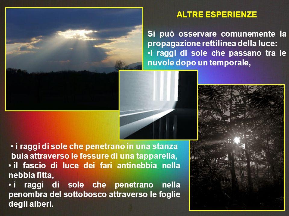 i raggi di sole che penetrano in una stanza buia attraverso le fessure di una tapparella, il fascio di luce dei fari antinebbia nella nebbia fitta, i