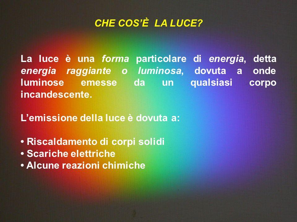 CHE COSÈ LA LUCE? La luce è una forma particolare di energia, detta energia raggiante o luminosa, dovuta a onde luminose emesse da un qualsiasi corpo
