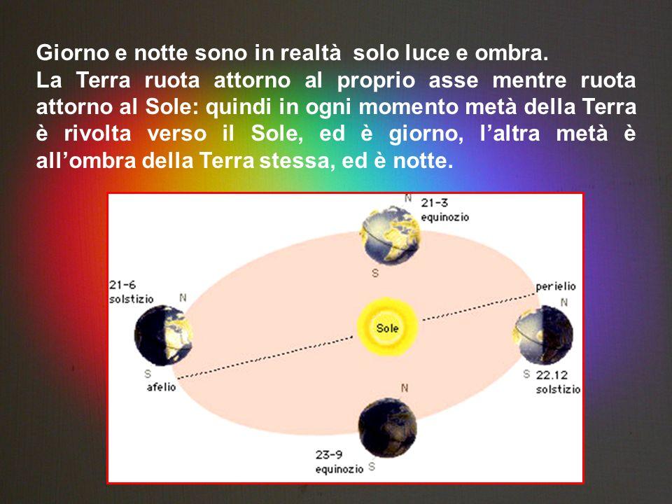 Giorno e notte sono in realtà solo luce e ombra. La Terra ruota attorno al proprio asse mentre ruota attorno al Sole: quindi in ogni momento metà dell