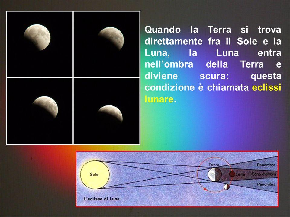 Quando la Terra si trova direttamente fra il Sole e la Luna, la Luna entra nellombra della Terra e diviene scura: questa condizione è chiamata eclissi