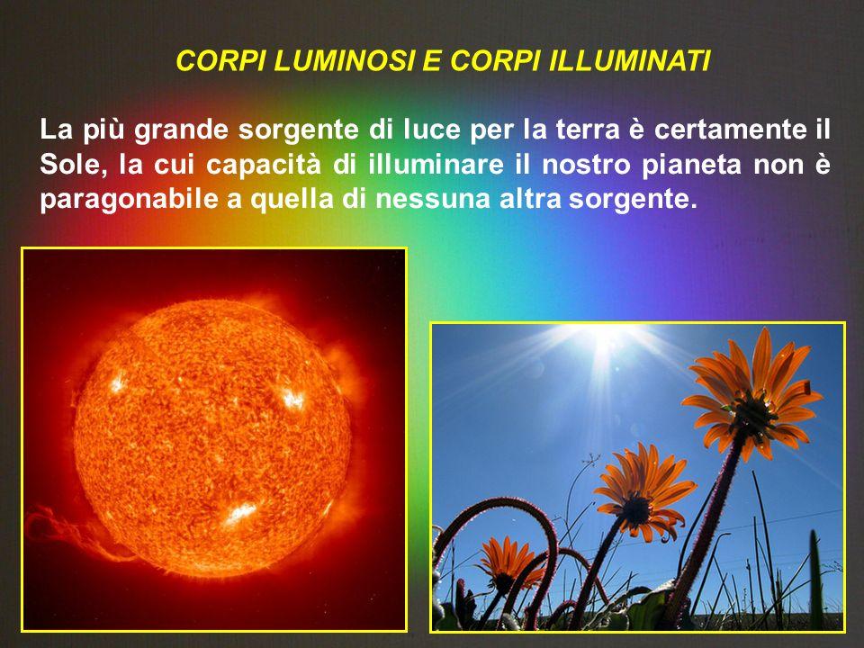 CORPI LUMINOSI E CORPI ILLUMINATI La più grande sorgente di luce per la terra è certamente il Sole, la cui capacità di illuminare il nostro pianeta no