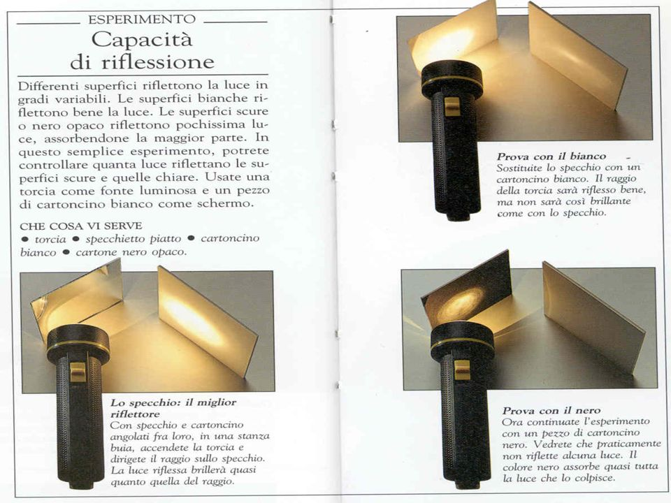 LA LUCE SI RIFLETTE La luce può subire riflessioni multiple, ad esempio da 2 specchi posti ad un certo angolo relativo.