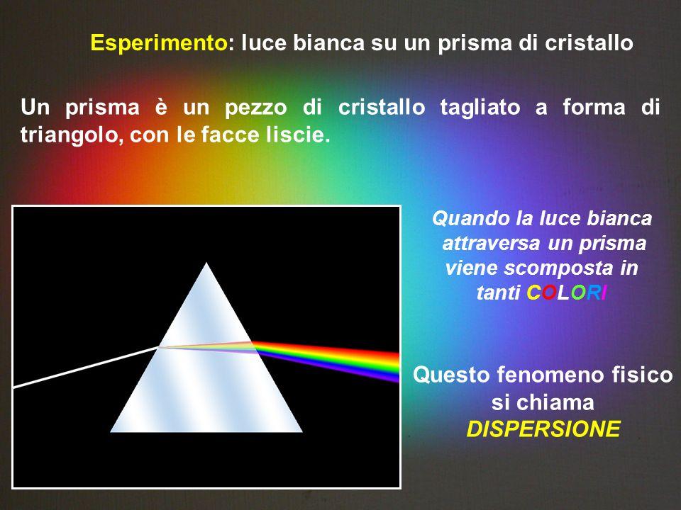 Esperimento: luce bianca su un prisma di cristallo Un prisma è un pezzo di cristallo tagliato a forma di triangolo, con le facce liscie. Quando la luc