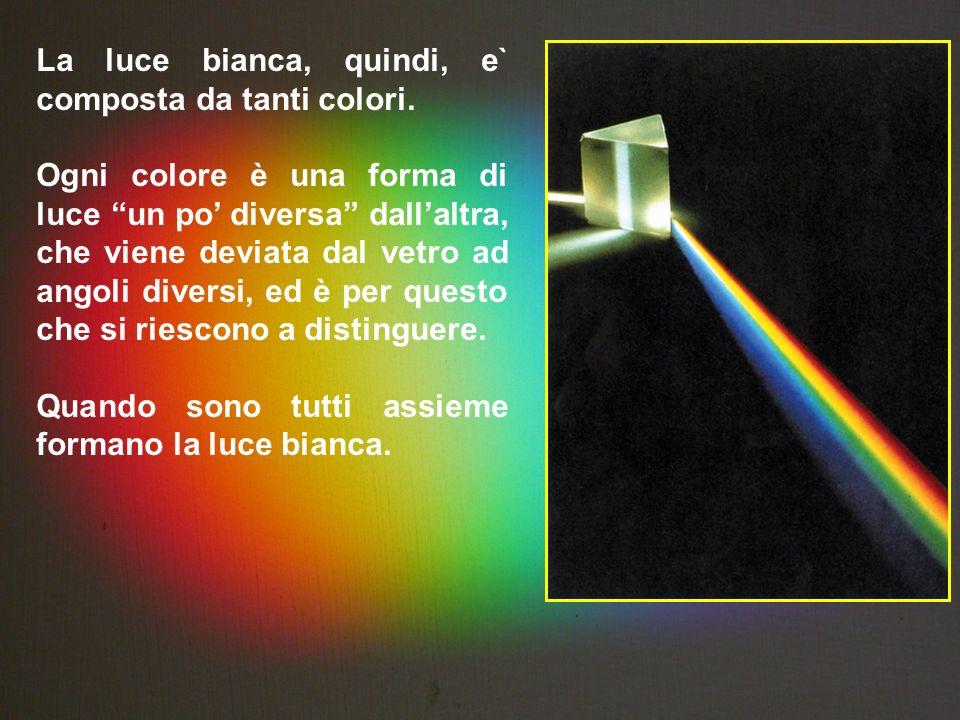 La luce bianca, quindi, e` composta da tanti colori. Ogni colore è una forma di luce un po diversa dallaltra, che viene deviata dal vetro ad angoli di