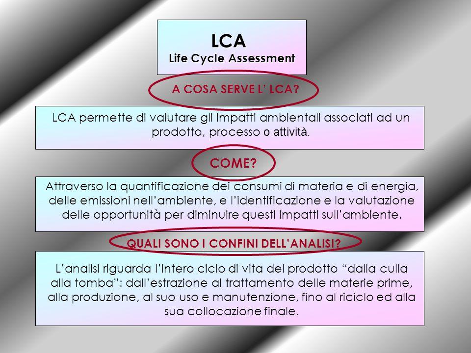 LCA Life Cycle Assessment LCA permette di valutare gli impatti ambientali associati ad un prodotto, processo o attività. Attraverso la quantificazione
