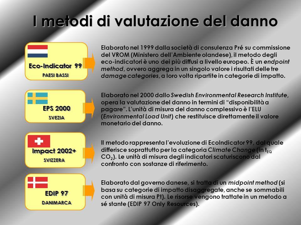 I metodi di valutazione del danno Elaborato nel 1999 dalla società di consulenza Pré su commissione del VROM (Ministero dellAmbiente olandese), il met