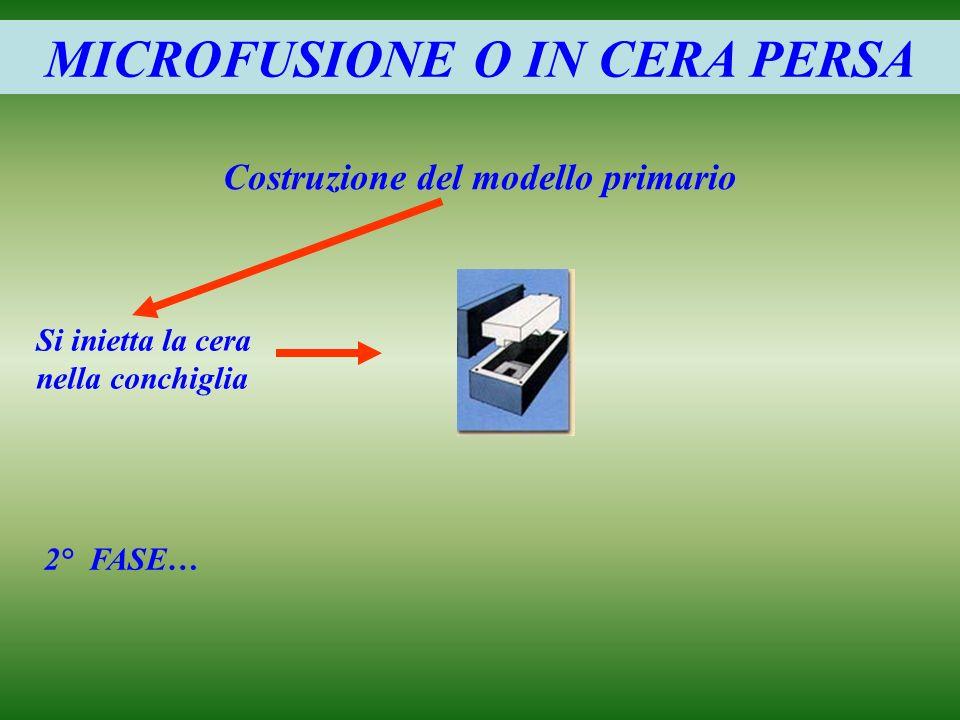MICROFUSIONE O IN CERA PERSA Costruzione del modello primario Si inietta la cera nella conchiglia 2° FASE…