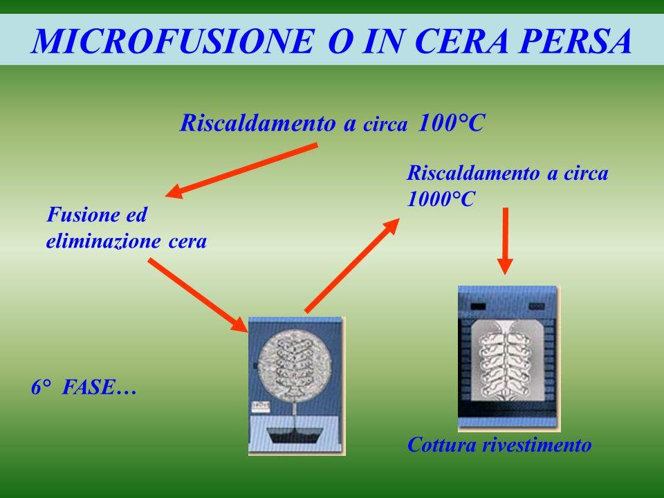 MICROFUSIONE O IN CERA PERSA Riscaldamento a circa 100°C Fusione ed eliminazione cera 6° FASE… Riscaldamento a circa 1000°C Cottura rivestimento