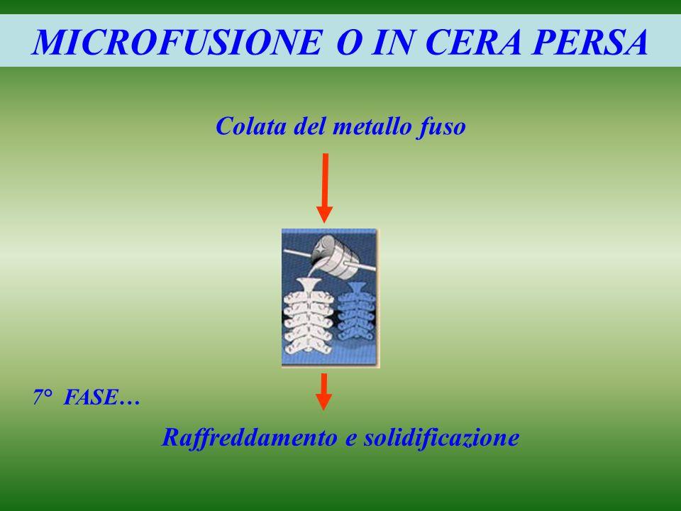 MICROFUSIONE O IN CERA PERSA Colata del metallo fuso 7° FASE… Raffreddamento e solidificazione