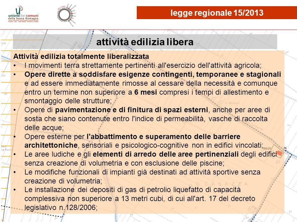 attività edilizia libera Attività edilizia totalmente liberalizzata I movimenti terra strettamente pertinenti all'esercizio dell'attività agricola; Op