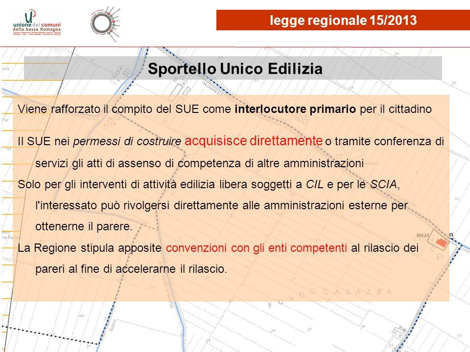 Sportello Unico Edilizia Viene rafforzato il compito del SUE come interlocutore primario per il cittadino Il SUE nei permessi di costruire acquisisce