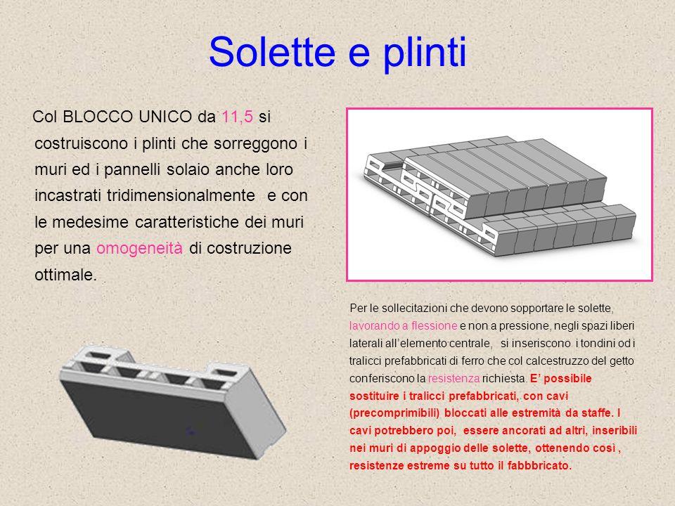 Solette e plinti Col BLOCCO UNICO da 11,5 si costruiscono i plinti che sorreggono i muri ed i pannelli solaio anche loro incastrati tridimensionalment