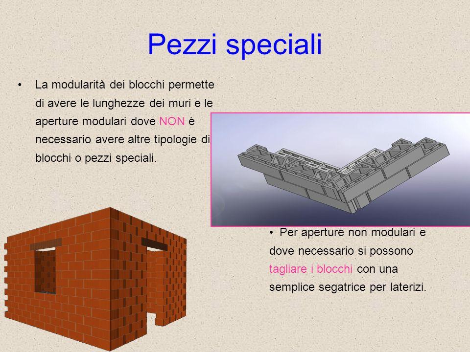 Pezzi speciali La modularità dei blocchi permette di avere le lunghezze dei muri e le aperture modulari dove NON è necessario avere altre tipologie di