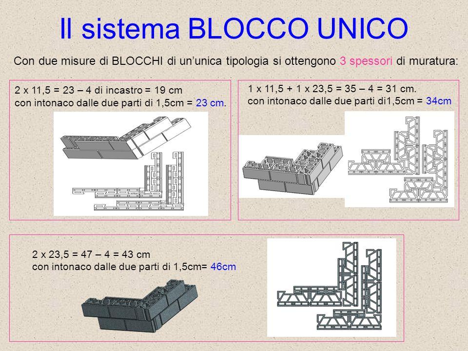 Il sistema BLOCCO UNICO 2 x 23,5 = 47 – 4 = 43 cm con intonaco dalle due parti di 1,5cm= 46cm Con due misure di BLOCCHI di ununica tipologia si otteng