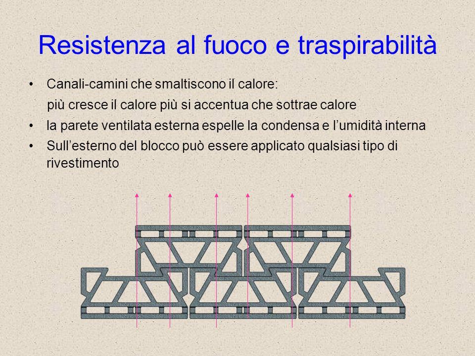 Resistenza al fuoco e traspirabilità Canali-camini che smaltiscono il calore: più cresce il calore più si accentua che sottrae calore la parete ventil