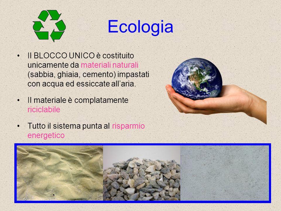 Ecologia Il BLOCCO UNICO è costituito unicamente da materiali naturali (sabbia, ghiaia, cemento) impastati con acqua ed essiccate allaria. Il material